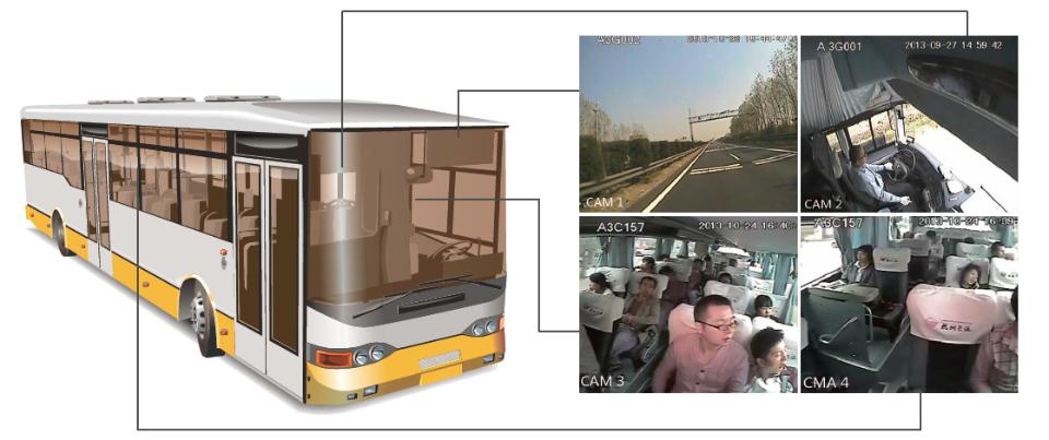 MobileCam_Content-Bus