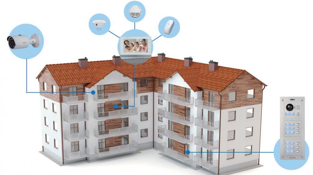 IP domovní video teleofony